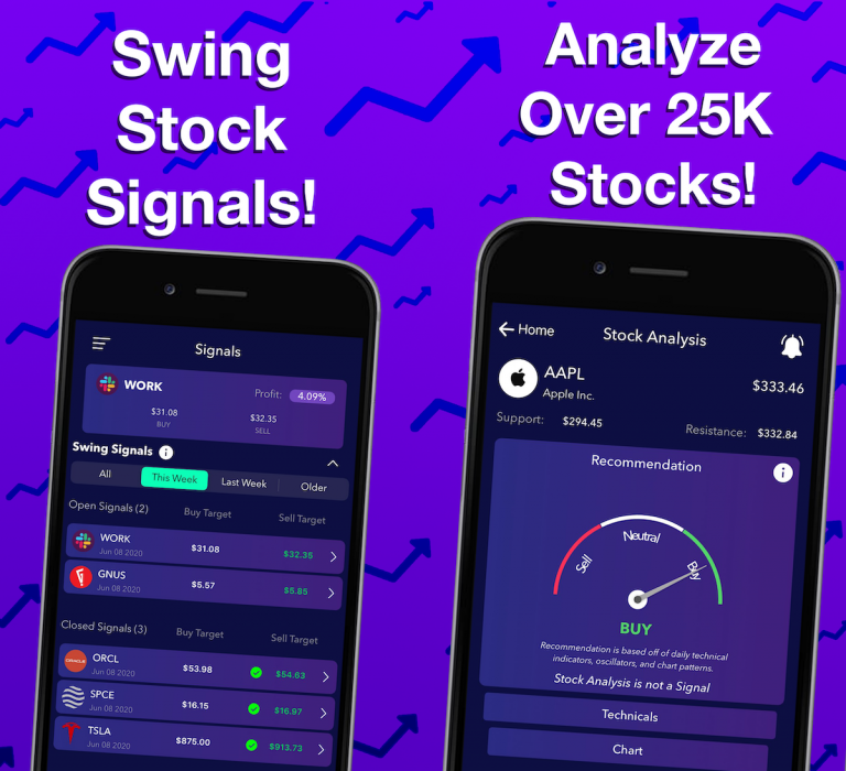 Trading app Stocks Alerter changing how the market is analyzed through the power of AI